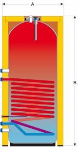 Akumulační nádrž IVAR.BOLLY BX