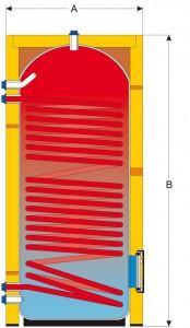 Zásobníkový ohřívač IVAR.EUROMAX