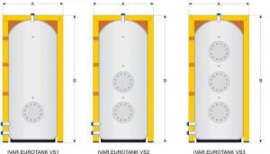 Akumulační nádoba IVAR.EUROTANK VS1, IVAR.EUROTANK VS2, IVAR.EUROTANK VS3