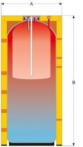 Akumulační nádoba IVAR.KOMBI B