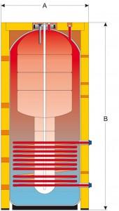 Akumulační nádrž IVAR.KOMBI BSF