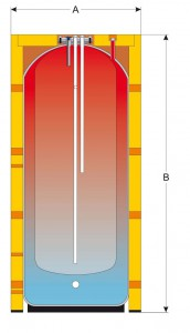 Akumulační nádoba IVAR.KOMBI MB